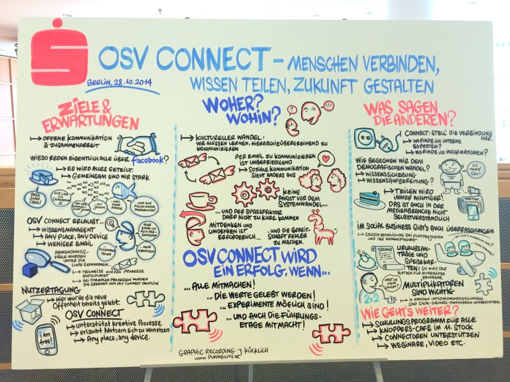 OSV-CONNECT